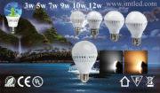 IMT-LED-Plastic-Bulb-2